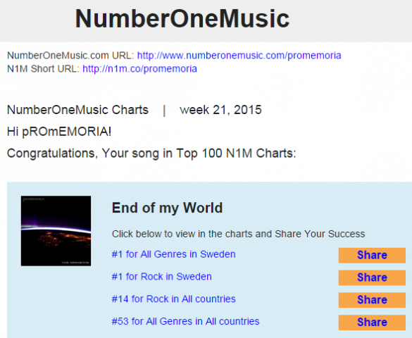 NumberOneMusic Charts  week 21, 2015